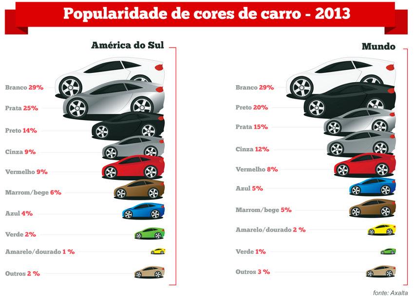 infografico_carro_branco